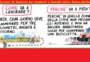 Scuola: lezioni d'italiano per migranti a fumetti, domande